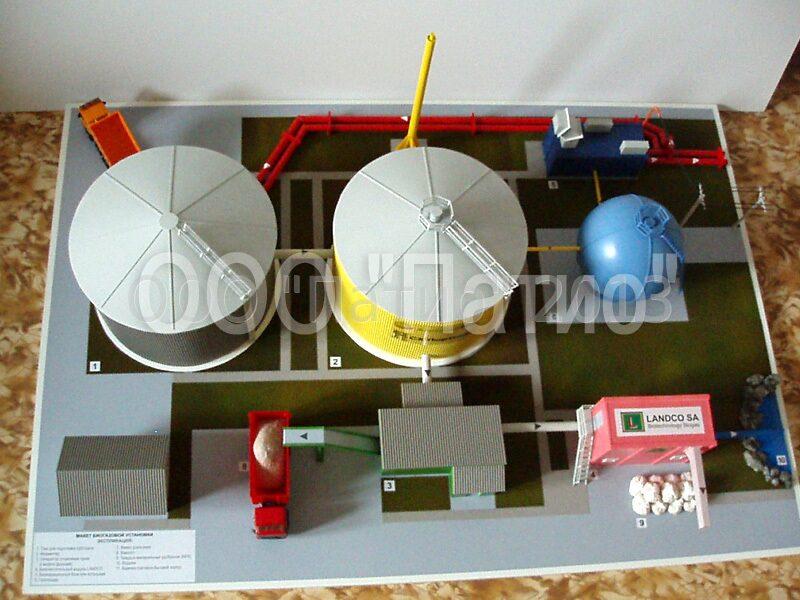 Биогазовая установка Архитектурные макеты.
